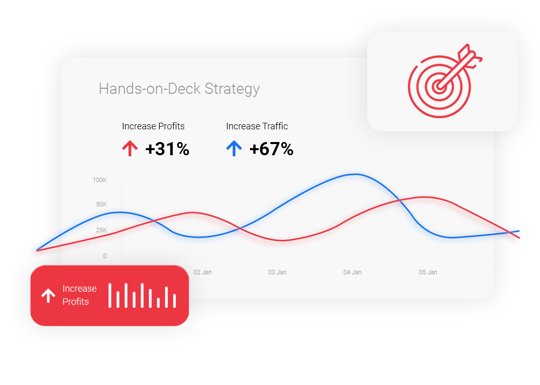 hands-on-deck strategy