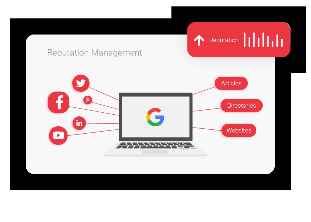 reputation management social icons